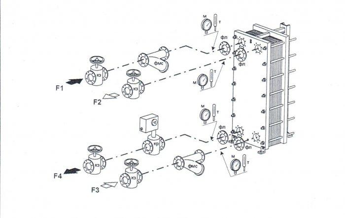 Схема обвязки пластинчатого теплообменника фото 9