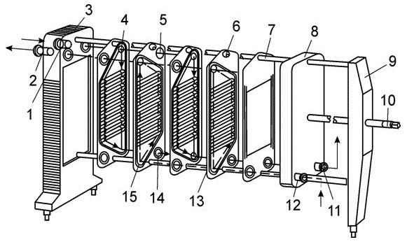 Конструктивные характеристики теплообменников Пластинчатый теплообменник Tranter GX-042 P Братск